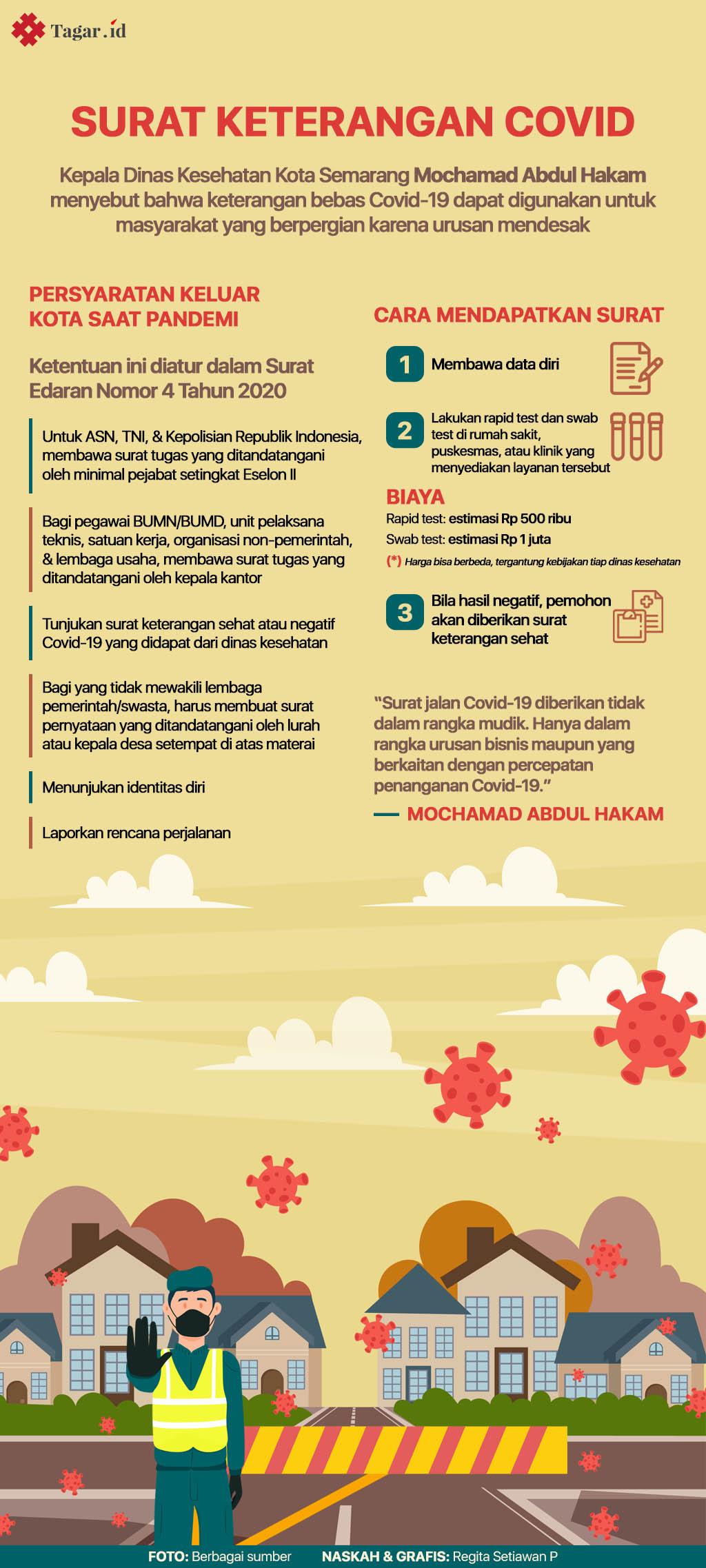 Infografis: Surat Keterangan Covid